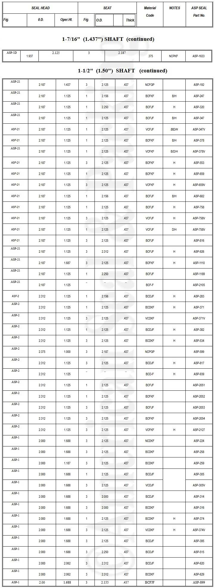 single spring mechanical seal dimensions 16