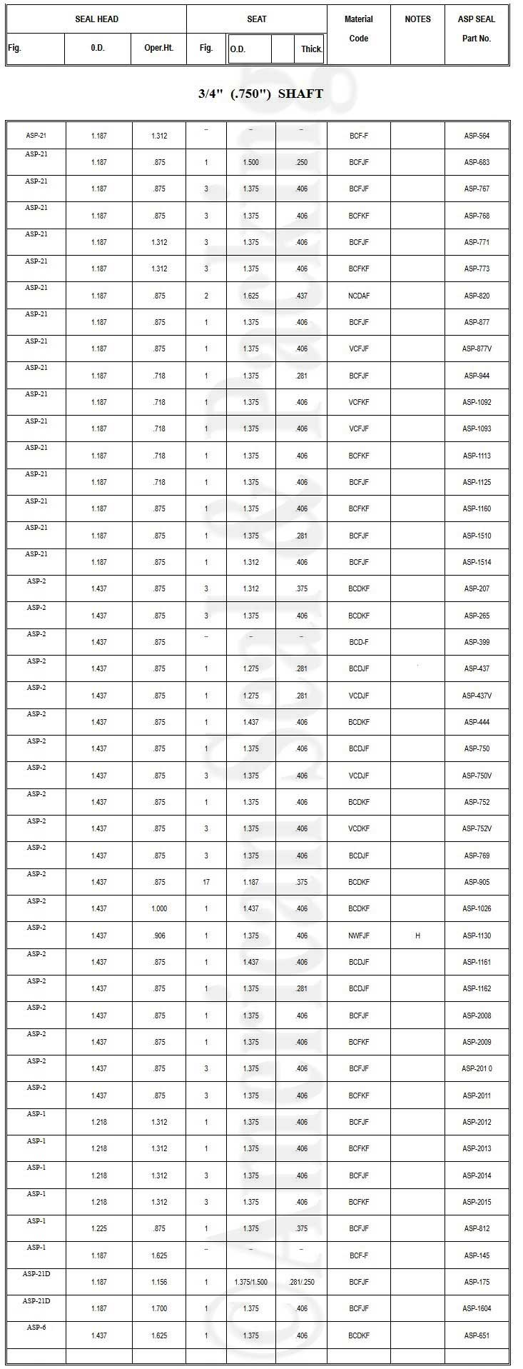 single spring mechanical seal dimensions 7