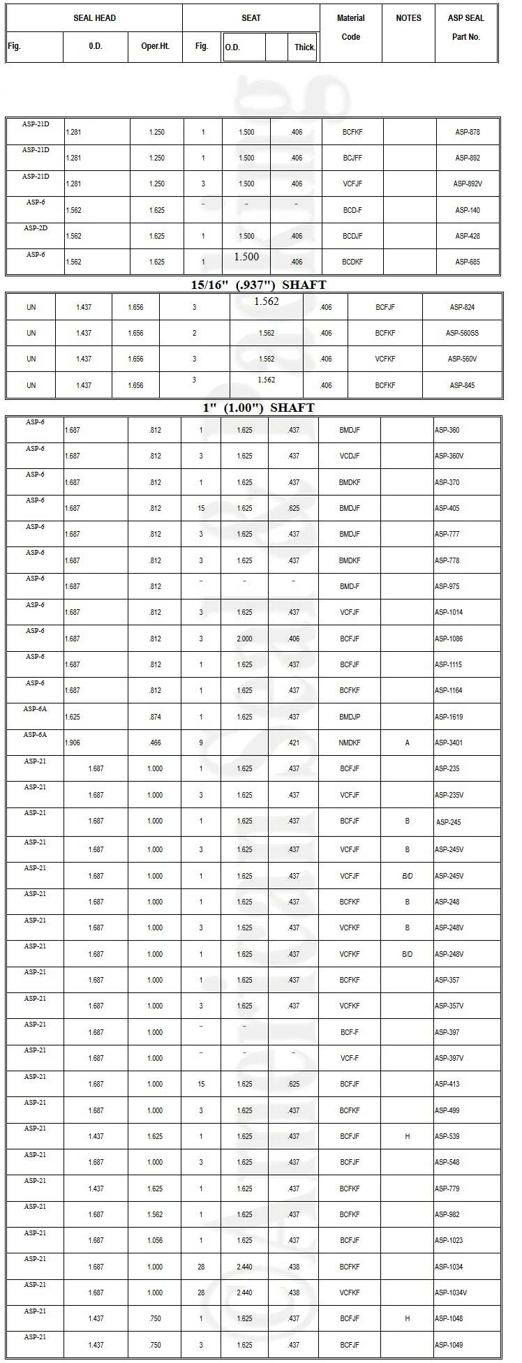 single spring mechanical seal dimensions 9